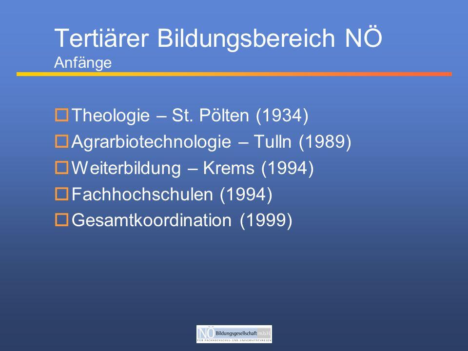 Tertiärer Bildungsbereich NÖ Anfänge Theologie – St.