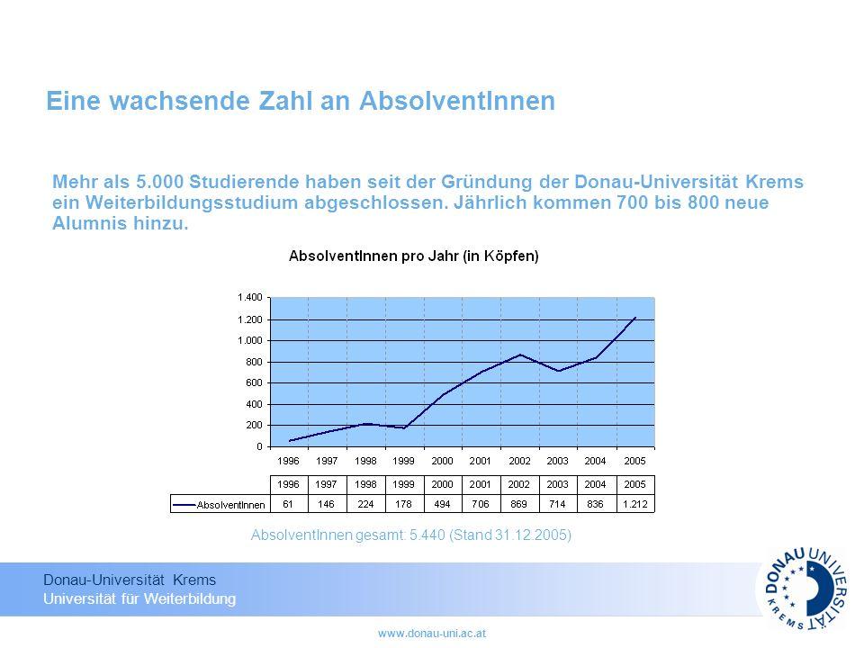 Donau-Universität Krems Universität für Weiterbildung www.donau-uni.ac.at Eine wachsende Zahl an AbsolventInnen Mehr als 5.000 Studierende haben seit