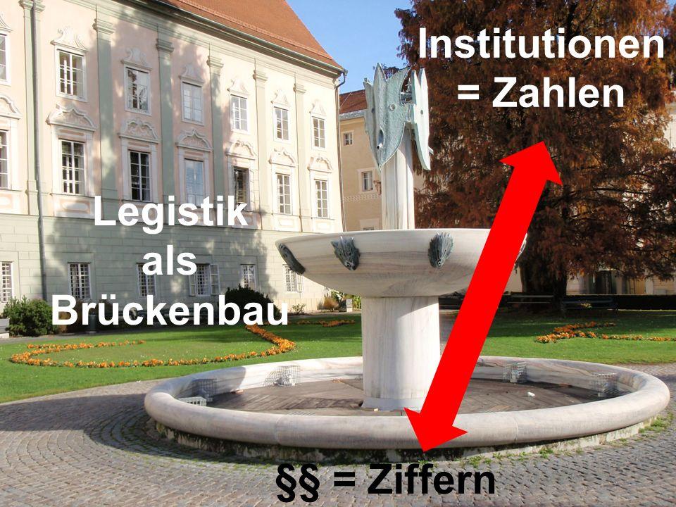 Legistik als Brückenbau Institutionen = Zahlen §§ = Ziffern