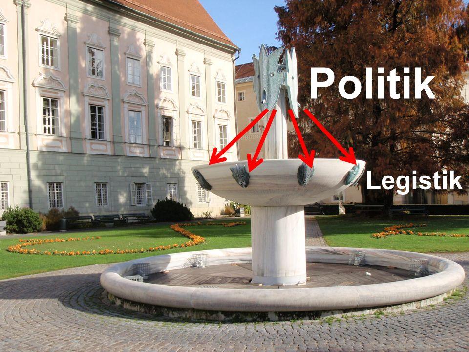Politik Legistik