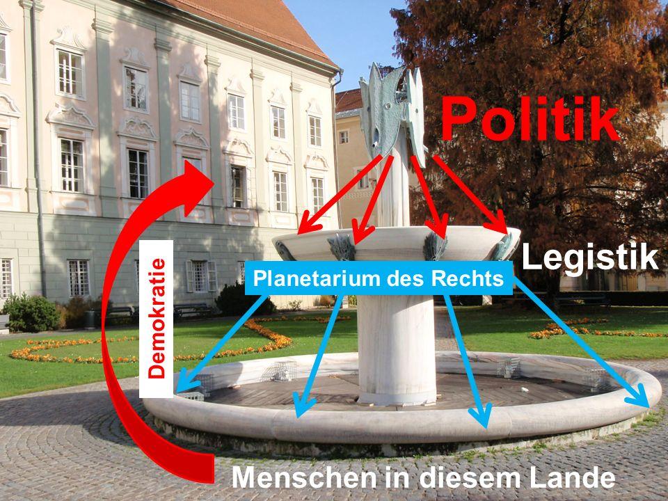 Politik Menschen in diesem Lande Planetarium des Rechts Demokratie Legistik