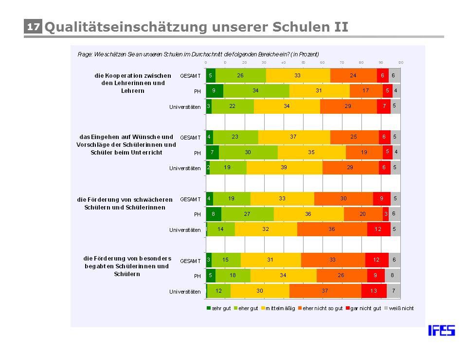 17 Qualitätseinschätzung unserer Schulen II