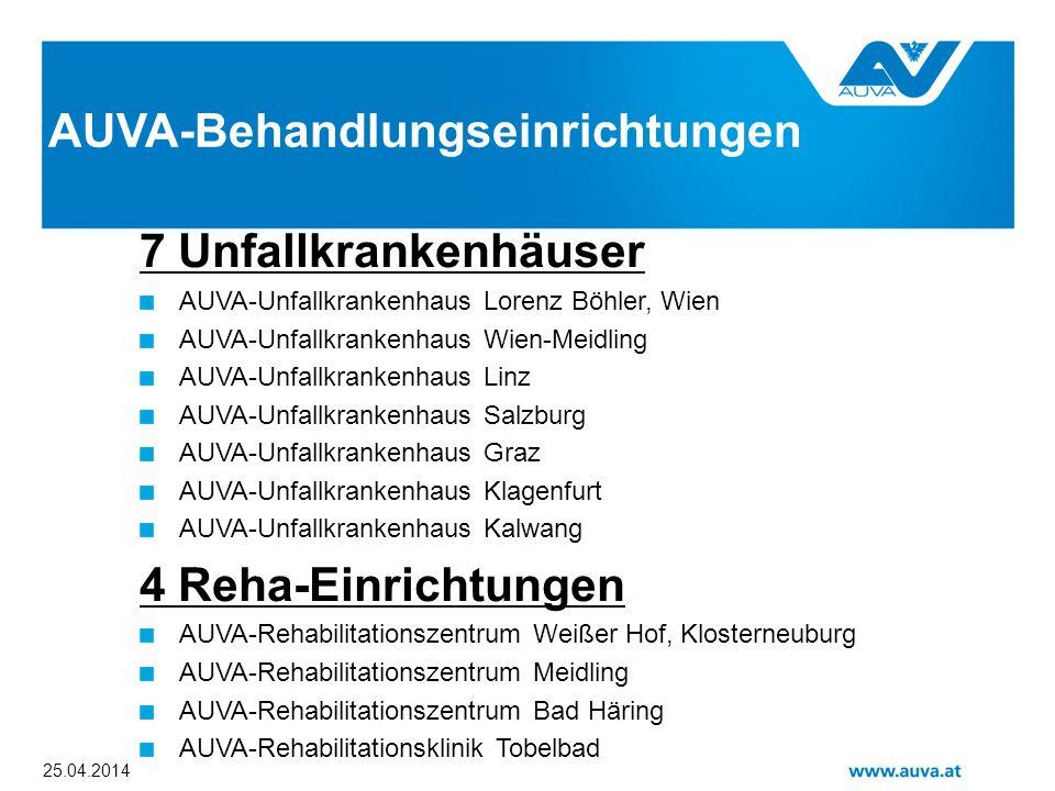 AUVA-Behandlungseinrichtungen 7 Unfallkrankenhäuser AUVA-Unfallkrankenhaus Lorenz Böhler, Wien AUVA-Unfallkrankenhaus Wien-Meidling AUVA-Unfallkranken