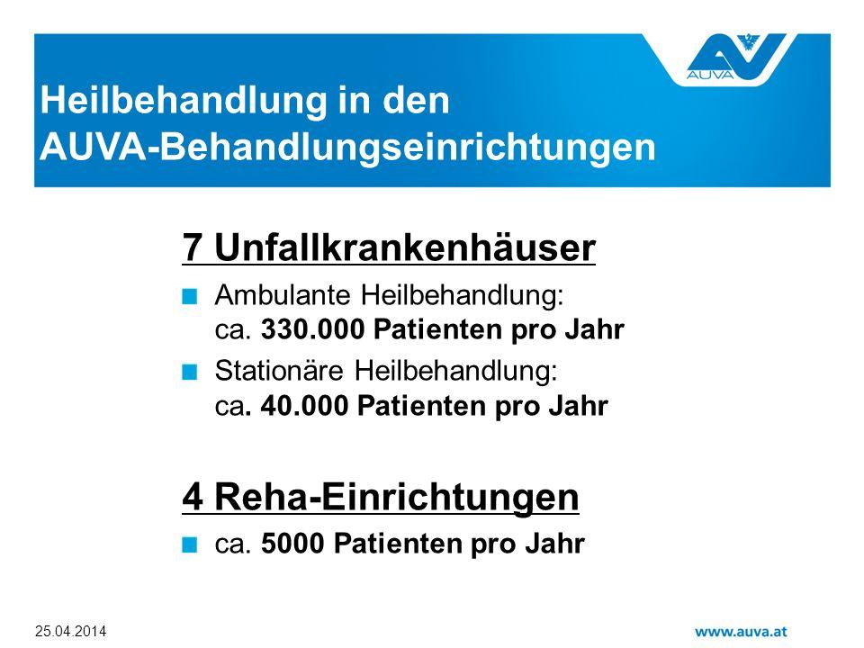 25.04.2014 Heilbehandlung in den AUVA-Behandlungseinrichtungen 7 Unfallkrankenhäuser Ambulante Heilbehandlung: ca. 330.000 Patienten pro Jahr Stationä