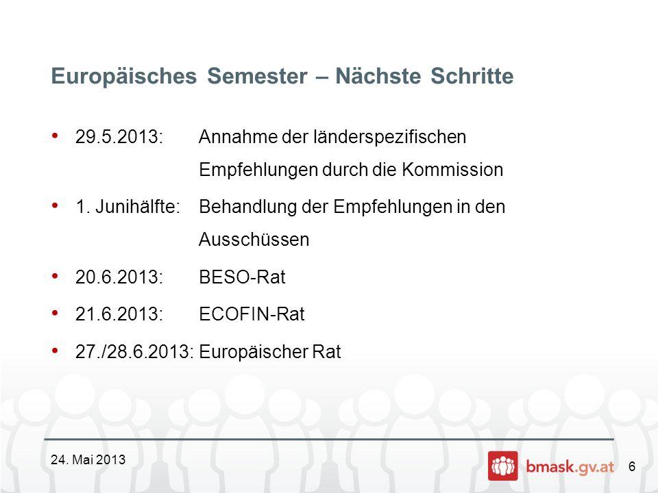 6 Europäisches Semester – Nächste Schritte 24. Mai 2013 29.5.2013:Annahme der länderspezifischen Empfehlungen durch die Kommission 1. Junihälfte:Behan