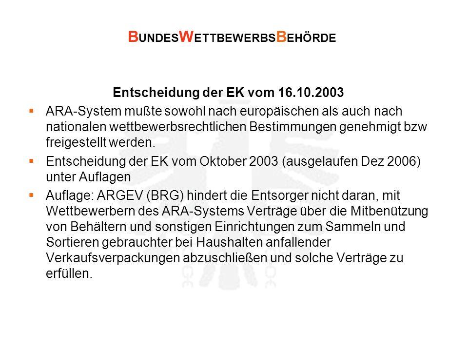 Entscheidung der EK vom 16.10.2003 ARA-System mußte sowohl nach europäischen als auch nach nationalen wettbewerbsrechtlichen Bestimmungen genehmigt bz