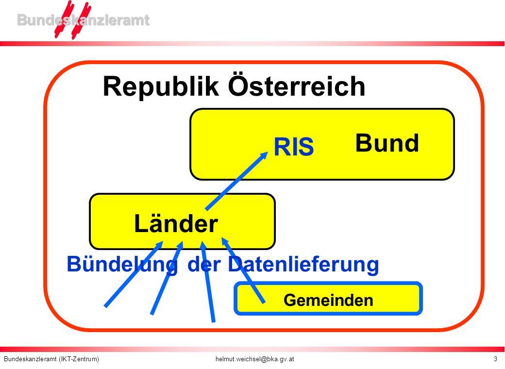 Bundeskanzleramt (IKT-Zentrum) helmut.weichsel@bka.gv.at 3 Bundeskanzleramt Republik Österreich RIS Länder Gemeinden Bündelung der Datenlieferung Bund