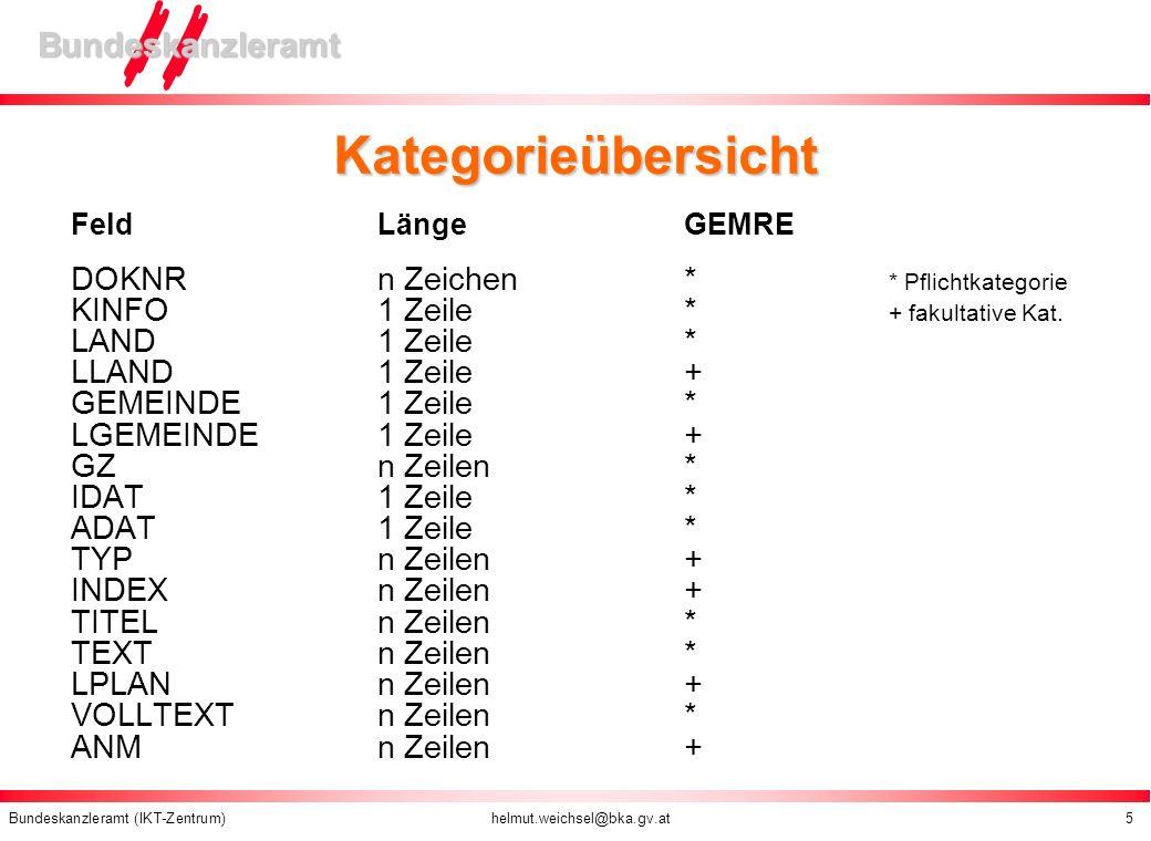 Bundeskanzleramt (IKT-Zentrum) helmut.weichsel@bka.gv.at 5 Bundeskanzleramt Kategorieübersicht FeldLängeGEMRE DOKNRn Zeichen* * Pflichtkategorie KINFO