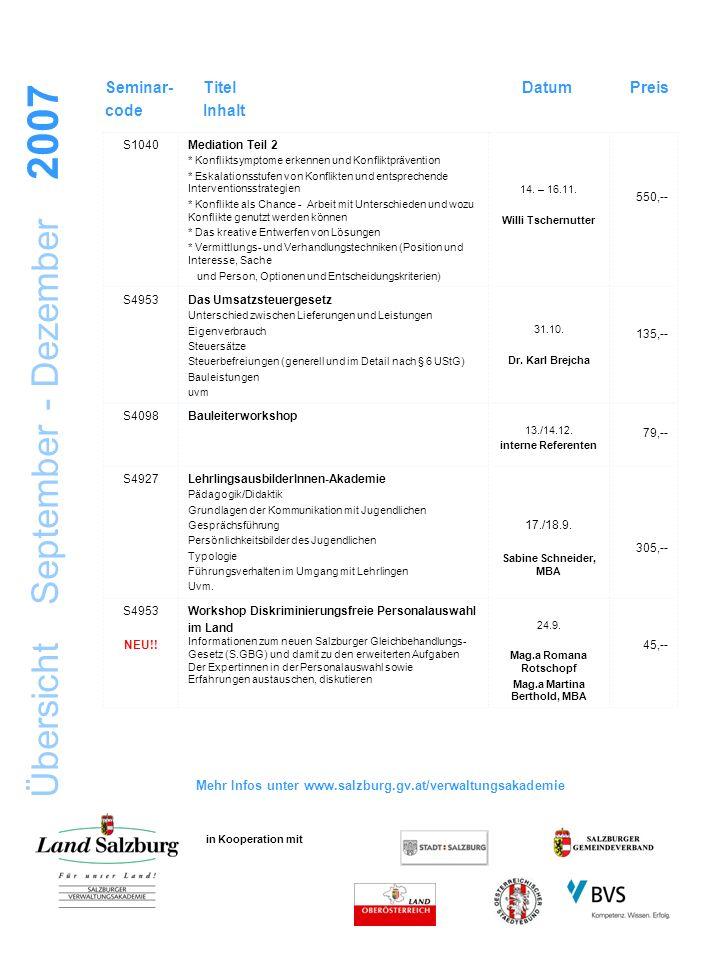 Übersicht September - Dezember 2007 in Kooperation mit Seminar- code Titel Inhalt DatumPreis S1040Mediation Teil 2 * Konfliktsymptome erkennen und Konfliktprävention * Eskalationsstufen von Konflikten und entsprechende Interventionsstrategien * Konflikte als Chance - Arbeit mit Unterschieden und wozu Konflikte genutzt werden können * Das kreative Entwerfen von Lösungen * Vermittlungs- und Verhandlungstechniken (Position und Interesse, Sache und Person, Optionen und Entscheidungskriterien) 14.