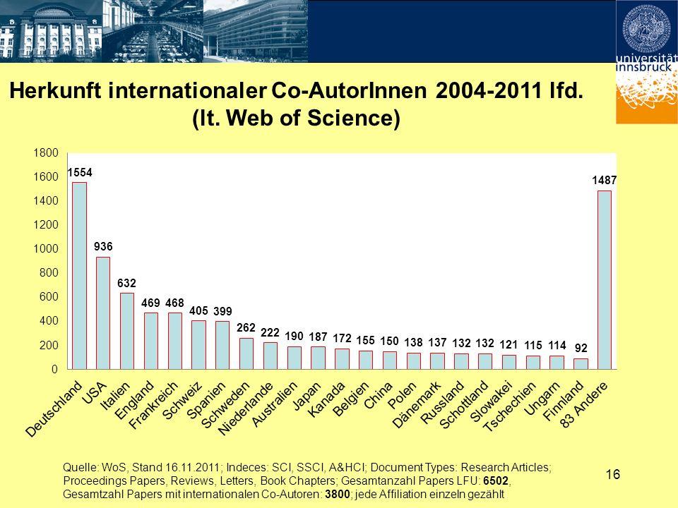 16 Herkunft internationaler Co-AutorInnen 2004-2011 lfd. (lt. Web of Science) Quelle: WoS, Stand 16.11.2011; Indeces: SCI, SSCI, A&HCI; Document Types