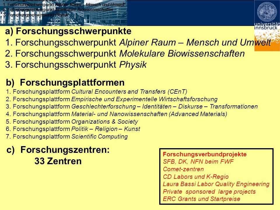 Forschungsschwerpunkte 1. Forschungsschwerpunkt Alpiner Raum – Mensch und Umwelt 2. Forschungsschwerpunkt Molekulare Biowissenschaften 3. Forschungssc