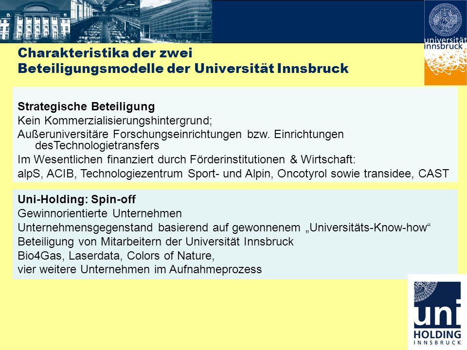 Charakteristika der zwei Beteiligungsmodelle der Universität Innsbruck 29 Uni-Holding: Spin-off Gewinnorientierte Unternehmen Unternehmensgegenstand b