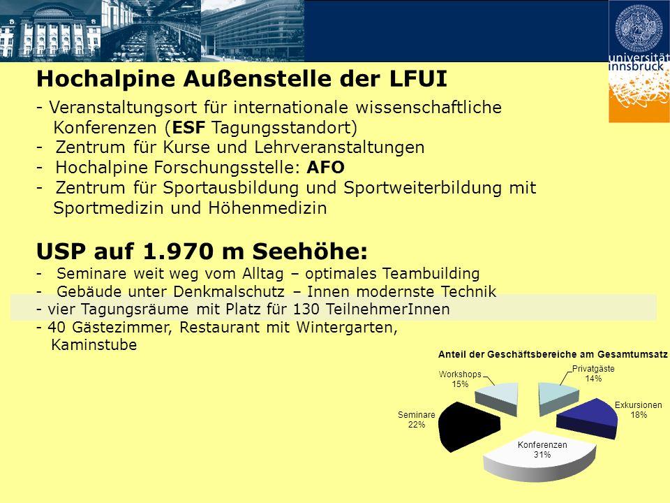 - Veranstaltungsort für internationale wissenschaftliche Konferenzen (ESF Tagungsstandort) - Zentrum für Kurse und Lehrveranstaltungen - Hochalpine Fo