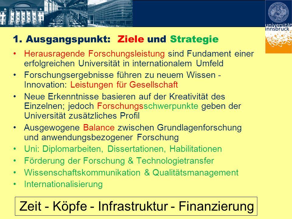 Zeit - Köpfe - Infrastruktur – Finanzierung Personalentwicklung: Qualitätsvolle Berufungen: ca.