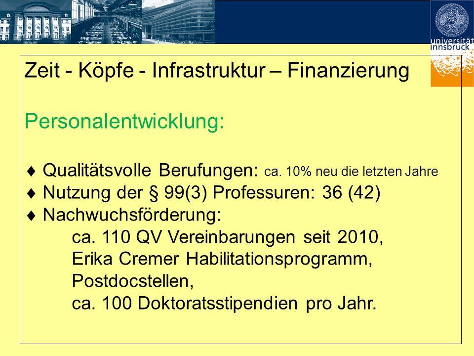 Zeit - Köpfe - Infrastruktur – Finanzierung Personalentwicklung: Qualitätsvolle Berufungen: ca. 10% neu die letzten Jahre Nutzung der § 99(3) Professu