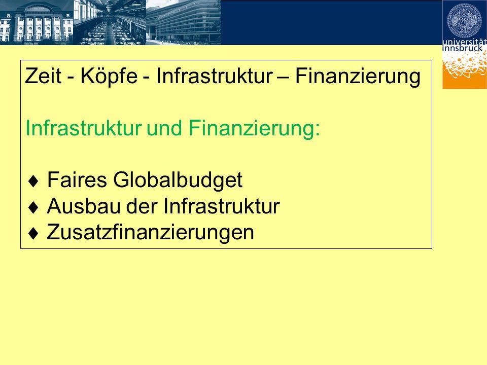 Zeit - Köpfe - Infrastruktur – Finanzierung Infrastruktur und Finanzierung: Faires Globalbudget Ausbau der Infrastruktur Zusatzfinanzierungen