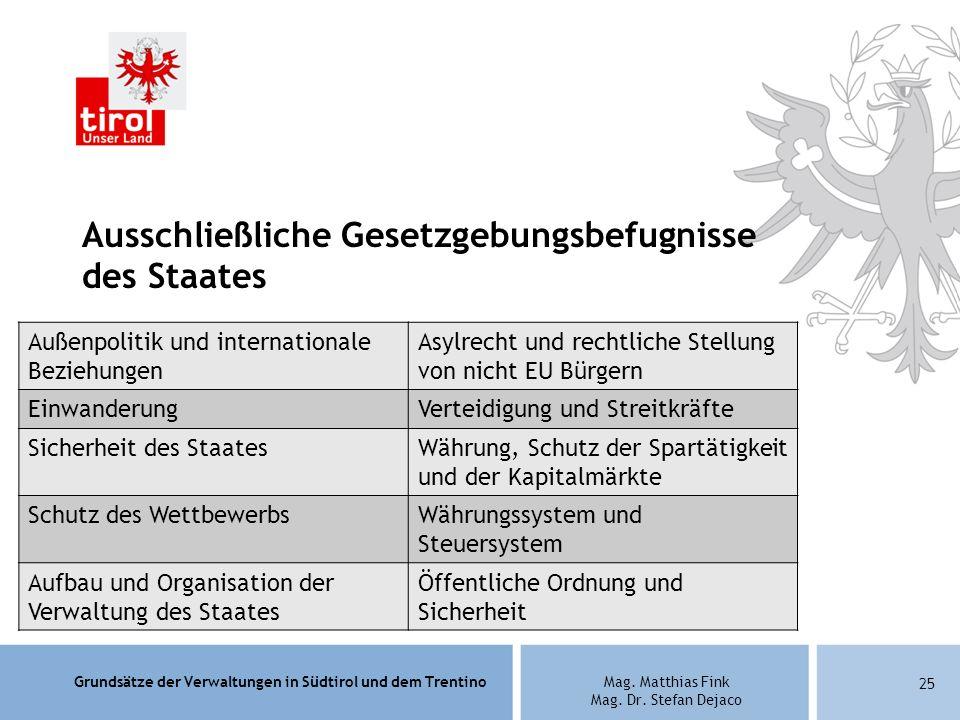 Grundsätze der Verwaltungen in Südtirol und dem TrentinoMag. Matthias Fink Mag. Dr. Stefan Dejaco Ausschließliche Gesetzgebungsbefugnisse des Staates