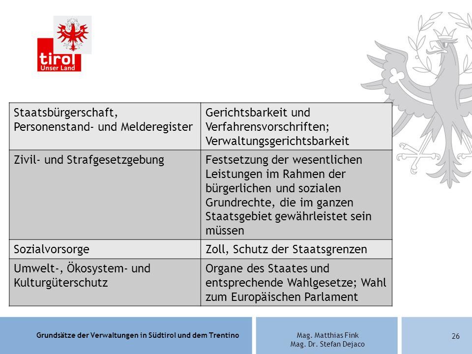 Grundsätze der Verwaltungen in Südtirol und dem TrentinoMag. Matthias Fink Mag. Dr. Stefan Dejaco 26 Staatsbürgerschaft, Personenstand- und Melderegis