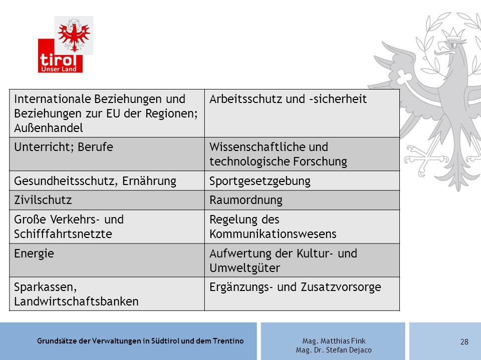 Grundsätze der Verwaltungen in Südtirol und dem TrentinoMag. Matthias Fink Mag. Dr. Stefan Dejaco 28 Internationale Beziehungen und Beziehungen zur EU