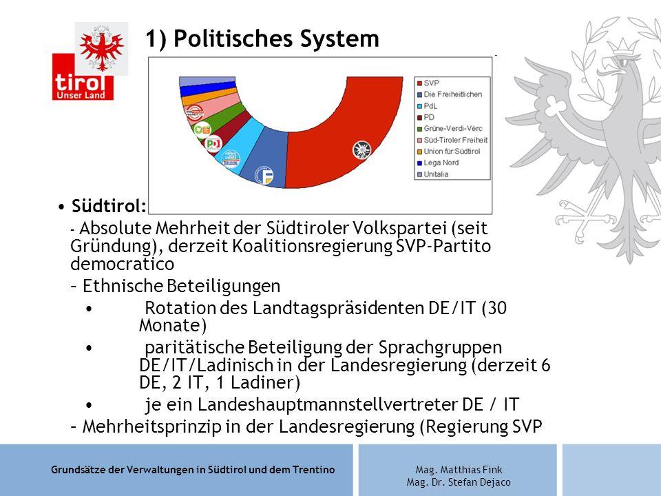 Grundsätze der Verwaltungen in Südtirol und dem TrentinoMag. Matthias Fink Mag. Dr. Stefan Dejaco 1) Politisches System Südtirol: – Absolute Mehrheit