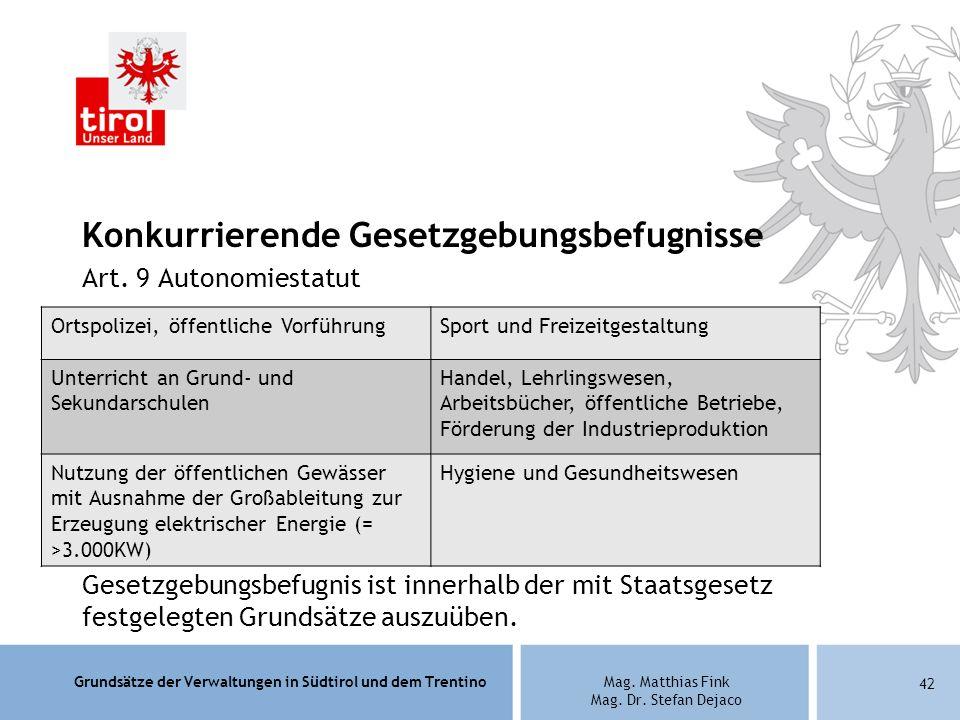 Grundsätze der Verwaltungen in Südtirol und dem TrentinoMag. Matthias Fink Mag. Dr. Stefan Dejaco Konkurrierende Gesetzgebungsbefugnisse Art. 9 Autono