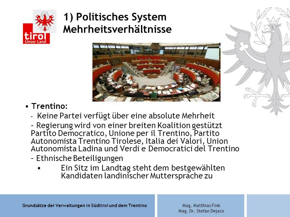Grundsätze der Verwaltungen in Südtirol und dem TrentinoMag. Matthias Fink Mag. Dr. Stefan Dejaco 1) Politisches System Mehrheitsverhältnisse Trentino