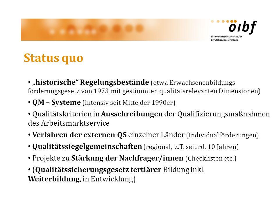 Status quo historische Regelungsbestände (etwa Erwachsenenbildungs- förderungsgesetz von 1973 mit gestimmten qualitätsrelevanten Dimensionen) QM – Systeme (intensiv seit Mitte der 1990er) Qualitätskriterien in Ausschreibungen der Qualifizierungsmaßnahmen des Arbeitsmarktservice Verfahren der externen QS einzelner Länder (Individualförderungen) Qualitätssiegelgemeinschaften (regional, z.T.