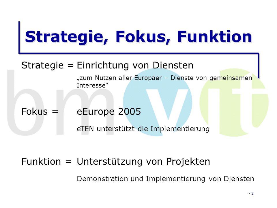 - 2 Strategie, Fokus, Funktion Strategie =Einrichtung von Diensten zum Nutzen aller Europäer – Dienste von gemeinsamen Interesse Fokus =eEurope 2005 eTEN unterstützt die Implementierung Funktion =Unterstützung von Projekten Demonstration und Implementierung von Diensten