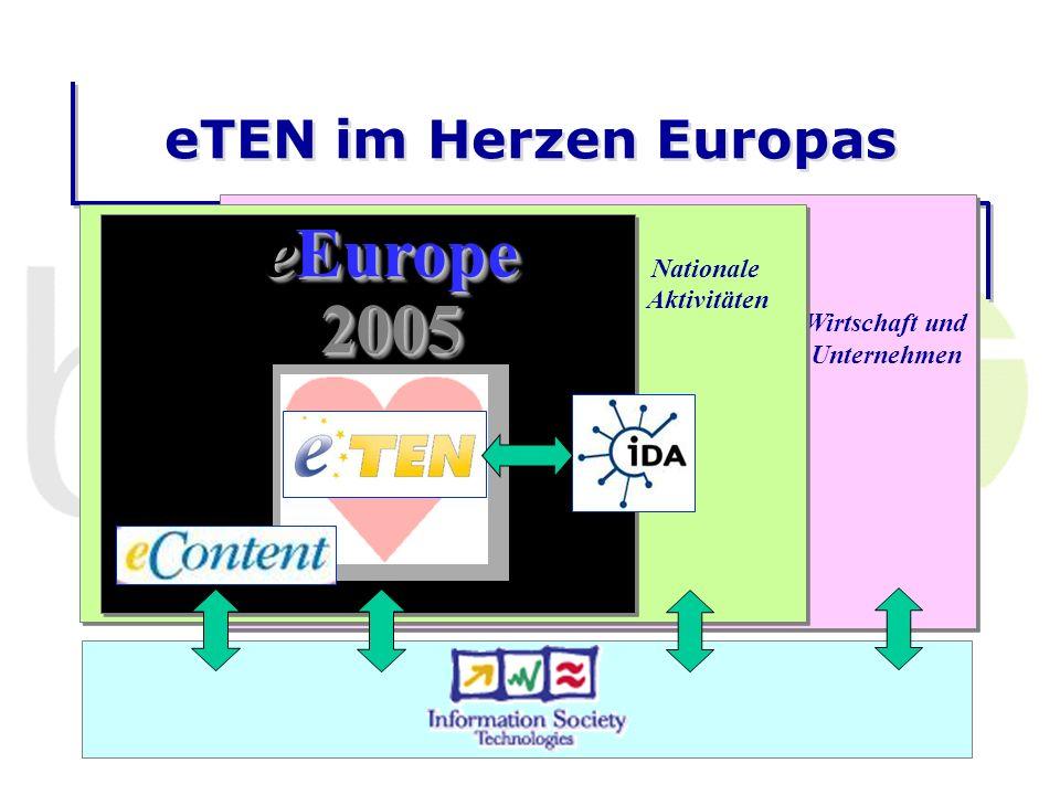 - 4 eTEN im Herzen Europas Wirtschaft und Unternehmen Wirtschaft und Unternehmen Nationale Aktivitäten Nationale Aktivitäten eEurope 2005