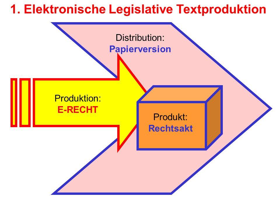 Produktion: E-RECHT Produkt: Rechtsakt 1. Elektronische Legislative Textproduktion Distribution: Papierversion