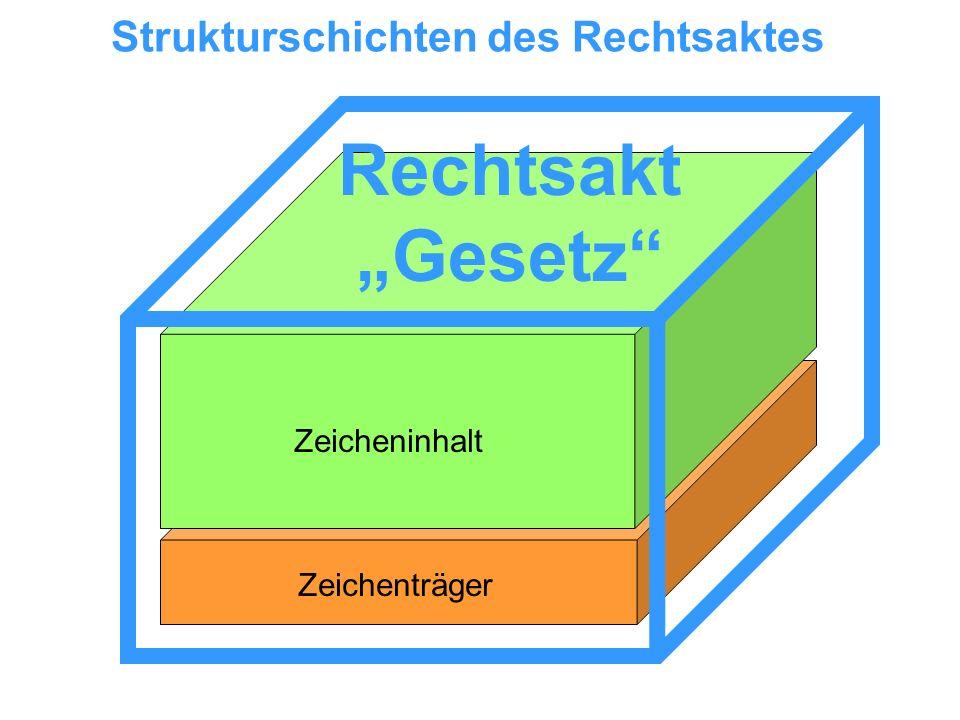 Zeichenträger Zeicheninhalt Rechtsakt Gesetz Strukturschichten des Rechtsaktes