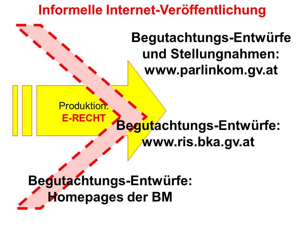 Produktion: E-RECHT Informelle Internet-Veröffentlichung Begutachtungs-Entwürfe und Stellungnahmen: www.parlinkom.gv.at Begutachtungs-Entwürfe: Homepa