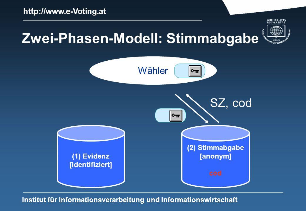http://www.e-Voting.at Institut für Informationsverarbeitung und Informationswirtschaft Zwei-Phasen-Modell: Stimmabgabe (1) Evidenz [identifiziert] Wähler SZ, cod (2) Stimmabgabe [anonym] cod