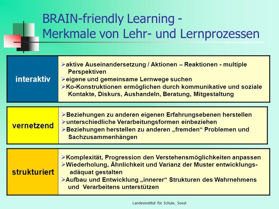 Landesinstitut für Schule, Soest BRAIN-friendly Learning - Merkmale von Lehr- und Lernprozessen interaktiv aktive Auseinandersetzung / Aktionen – Reak