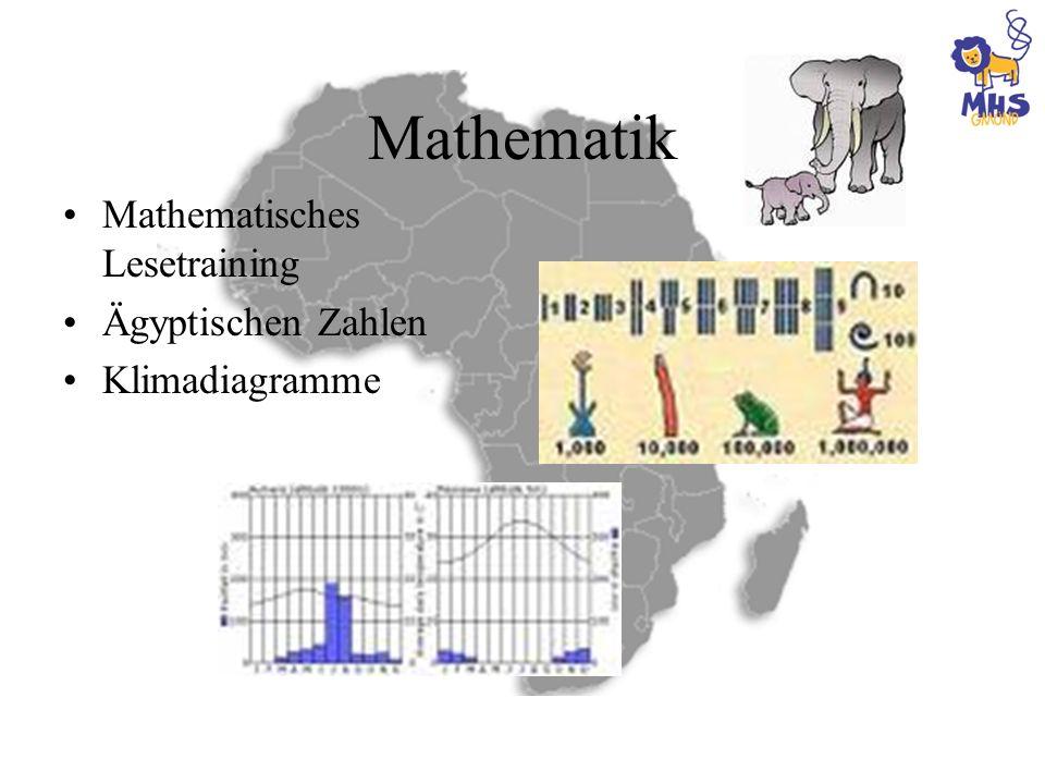Mathematik Mathematisches Lesetraining Ägyptischen Zahlen Klimadiagramme