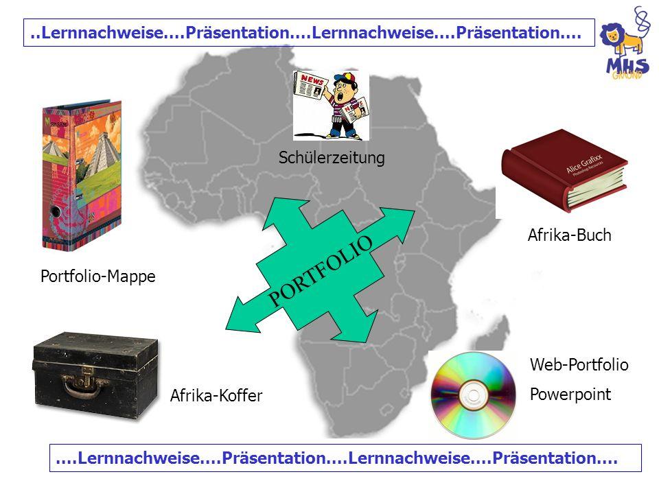 ..Lernnachweise....Präsentation....Lernnachweise....Präsentation........Lernnachweise....Präsentation....Lernnachweise....Präsentation.... Portfolio-M