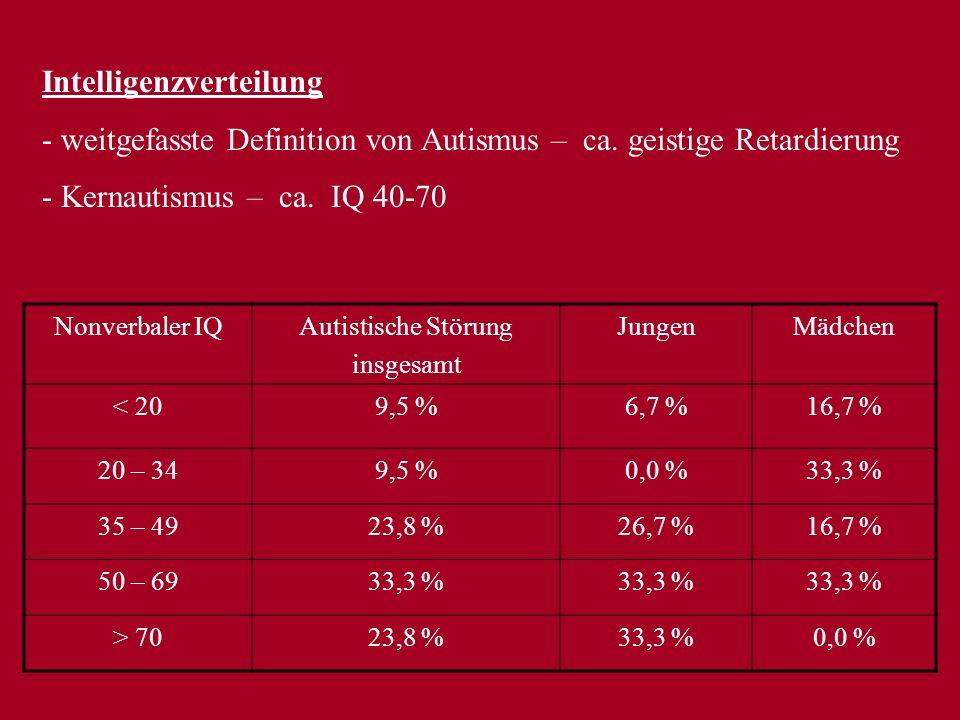 Zur Tabelle Jungen sind häufiger betroffen es gibt in allen Länder, in allen Schichten, in allen Klimas und in allen Familien Autismus Berücksichtigun