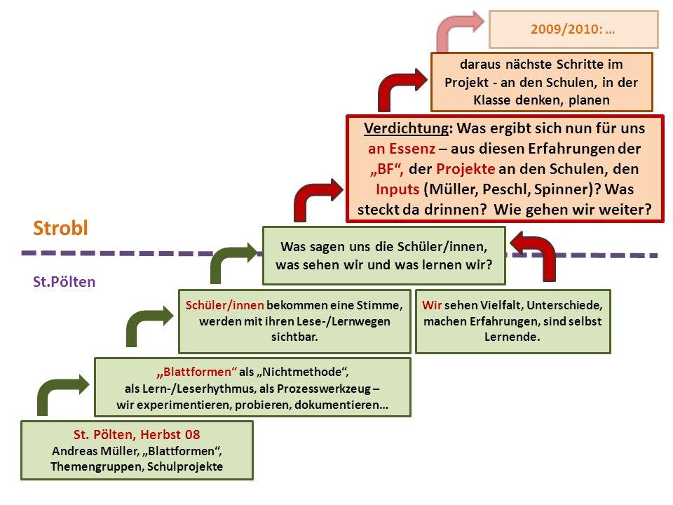 St. Pölten, Herbst 08 Andreas Müller, Blattformen, Themengruppen, Schulprojekte Blattformen als Nichtmethode, als Lern-/Leserhythmus, als Prozesswerkz
