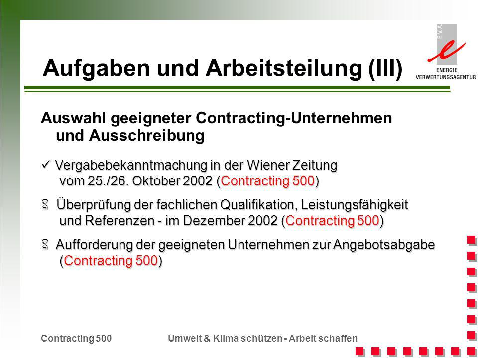 Contracting 500 Umwelt & Klima schützen - Arbeit schaffen Aufgaben und Arbeitsteilung (III) Auswahl geeigneter Contracting-Unternehmen und Ausschreibung Vergabebekanntmachung in der Wiener Zeitung vom 25./26.