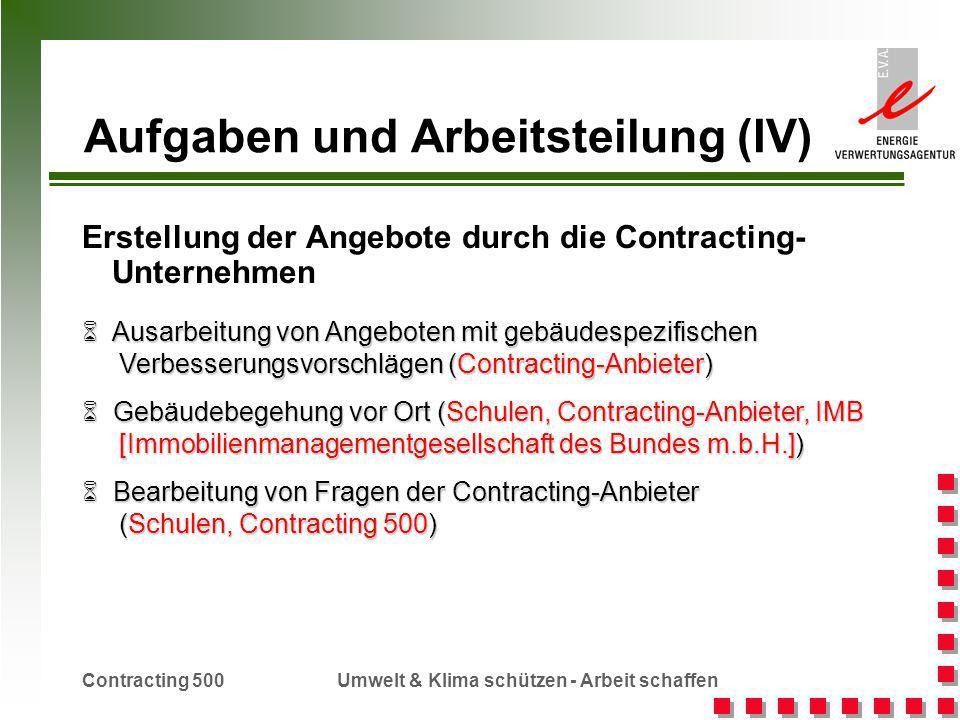 Contracting 500 Umwelt & Klima schützen - Arbeit schaffen Aufgaben und Arbeitsteilung (IV) Erstellung der Angebote durch die Contracting- Unternehmen Ausarbeitung von Angeboten mit gebäudespezifischen Verbesserungsvorschlägen (Contracting-Anbieter) Ausarbeitung von Angeboten mit gebäudespezifischen Verbesserungsvorschlägen (Contracting-Anbieter) Gebäudebegehung vor Ort (Schulen, Contracting-Anbieter, IMB [Immobilienmanagementgesellschaft des Bundes m.b.H.]) Gebäudebegehung vor Ort (Schulen, Contracting-Anbieter, IMB [Immobilienmanagementgesellschaft des Bundes m.b.H.]) Bearbeitung von Fragen der Contracting-Anbieter (Schulen, Contracting 500) Bearbeitung von Fragen der Contracting-Anbieter (Schulen, Contracting 500)