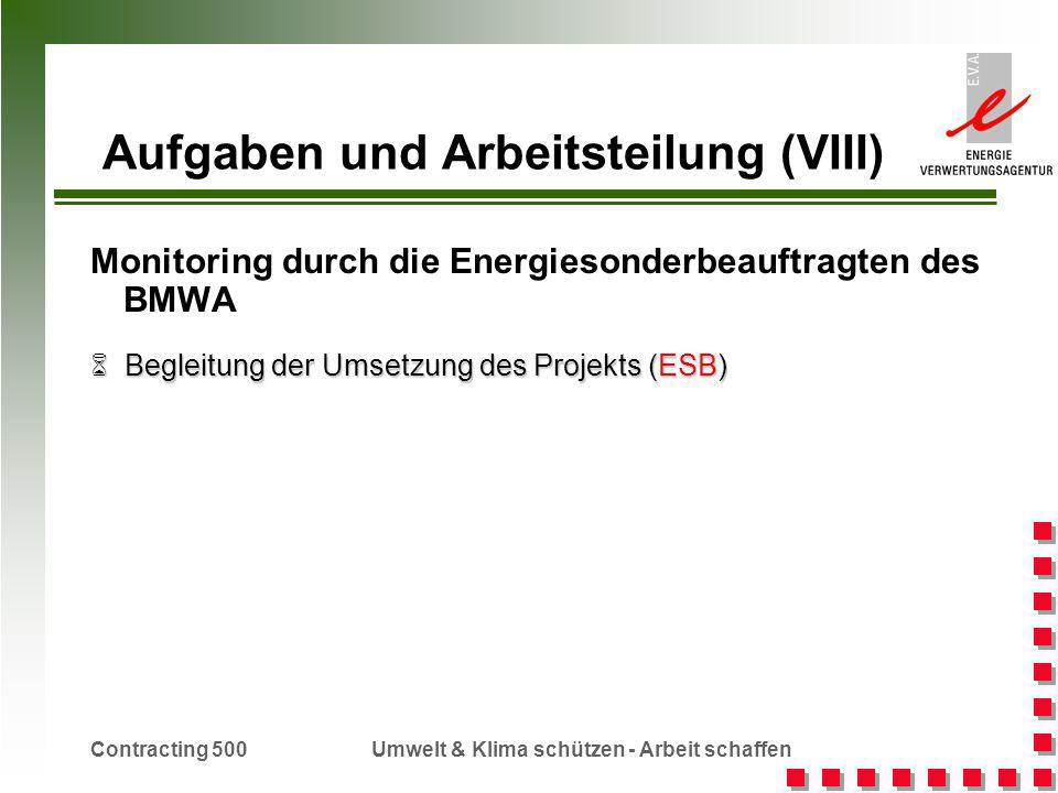Contracting 500 Umwelt & Klima schützen - Arbeit schaffen Aufgaben und Arbeitsteilung (VIII) Monitoring durch die Energiesonderbeauftragten des BMWA Begleitung der Umsetzung des Projekts (ESB) Begleitung der Umsetzung des Projekts (ESB)