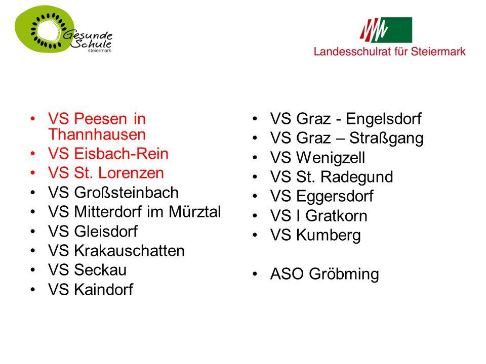 HS Seckau HS Waldbach HS Feldkirchen HS Gleisdorf HS Gr.