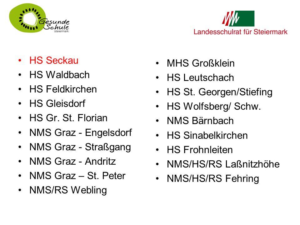 HS Seckau HS Waldbach HS Feldkirchen HS Gleisdorf HS Gr. St. Florian NMS Graz - Engelsdorf NMS Graz - Straßgang NMS Graz - Andritz NMS Graz – St. Pete