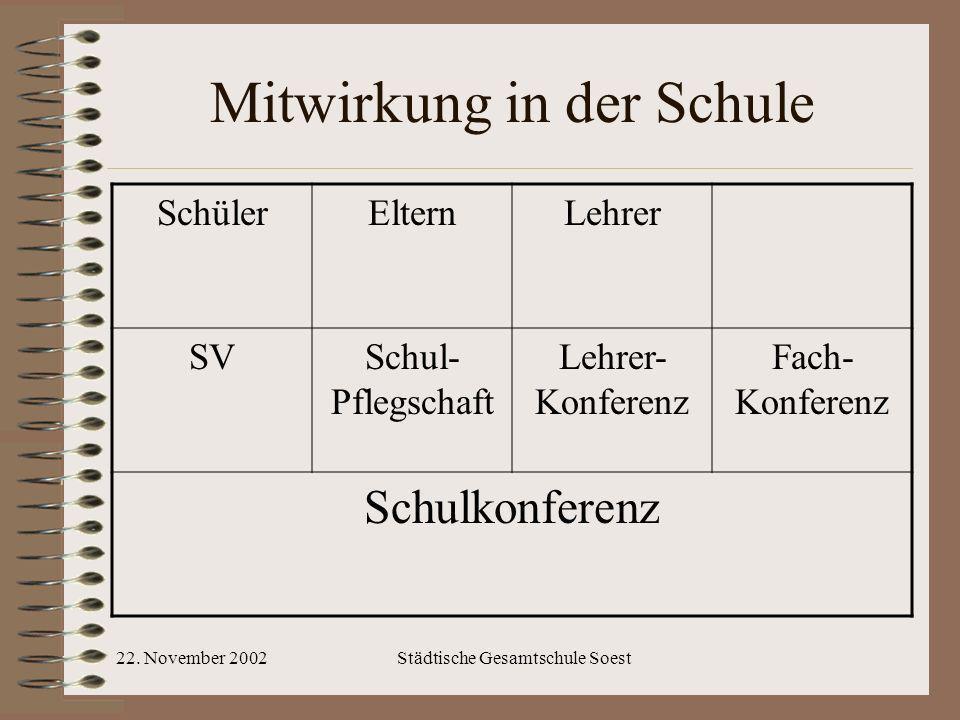 22. November 2002Städtische Gesamtschule Soest Mitwirkung in der Schule SchülerElternLehrer SVSchul- Pflegschaft Lehrer- Konferenz Fach- Konferenz Sch