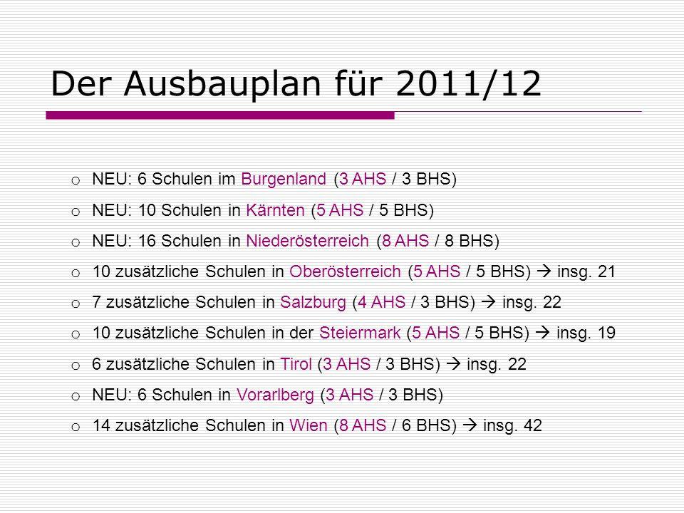 Der Ausbauplan für 2011/12 o NEU: 6 Schulen im Burgenland (3 AHS / 3 BHS) o NEU: 10 Schulen in Kärnten (5 AHS / 5 BHS) o NEU: 16 Schulen in Niederösterreich (8 AHS / 8 BHS) o 10 zusätzliche Schulen in Oberösterreich (5 AHS / 5 BHS) insg.