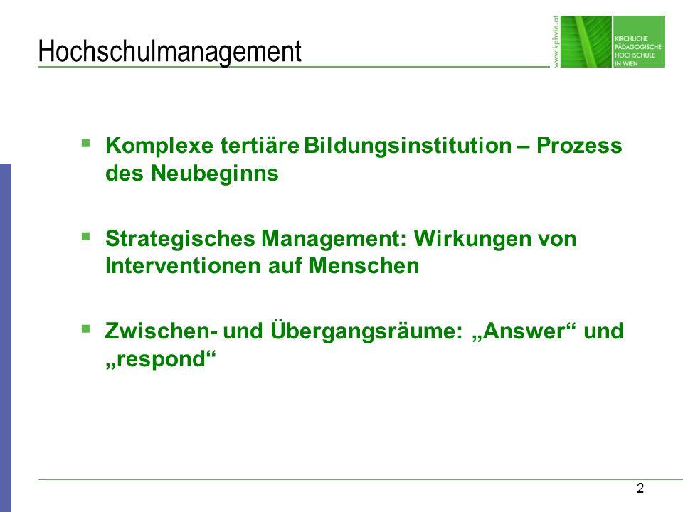 2 Hochschulmanagement Komplexe tertiäre Bildungsinstitution – Prozess des Neubeginns Strategisches Management: Wirkungen von Interventionen auf Mensch