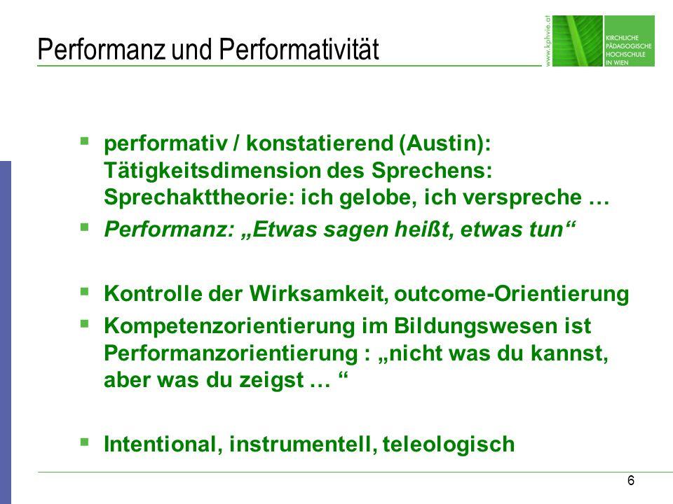 6 Performanz und Performativität performativ / konstatierend (Austin): Tätigkeitsdimension des Sprechens: Sprechakttheorie: ich gelobe, ich verspreche