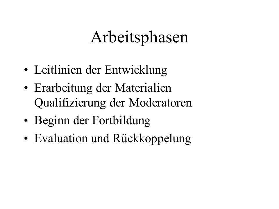 Arbeitsphasen Leitlinien der Entwicklung Erarbeitung der Materialien Qualifizierung der Moderatoren Beginn der Fortbildung Evaluation und Rückkoppelun