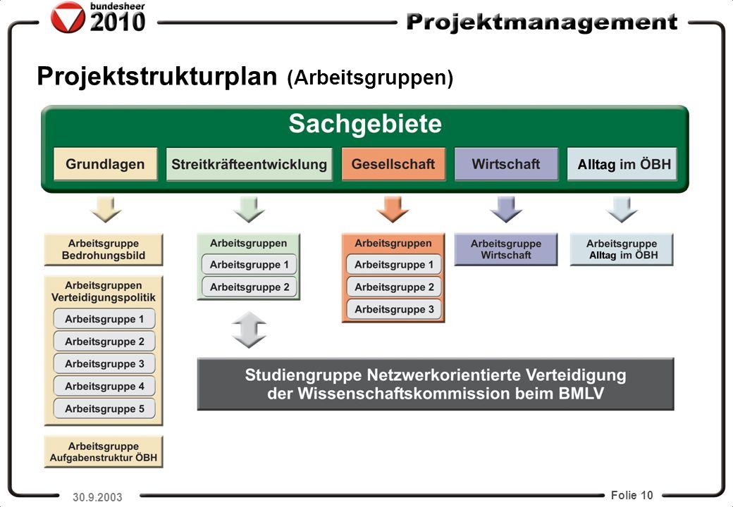 Folie 10 Projektstrukturplan (Arbeitsgruppen) GenMjr Commenda 30.9.2003