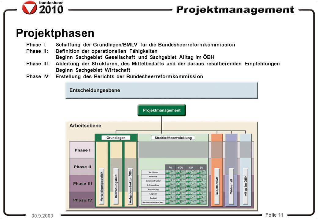 Folie 11 Projektphasen Phase I:Schaffung der Grundlagen/BMLV für die Bundesheerreformkommission Phase II:Definition der operationellen Fähigkeiten Beg